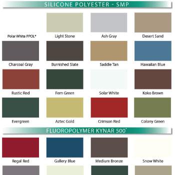 Kynar 500 Color Chart Ibovnathandedecker